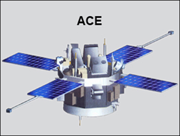 ACE Satellite